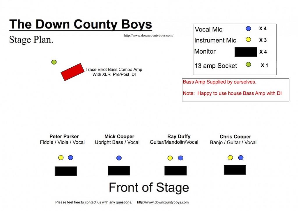 DCB Stage Plan